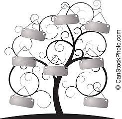 träd, spiral, etikett