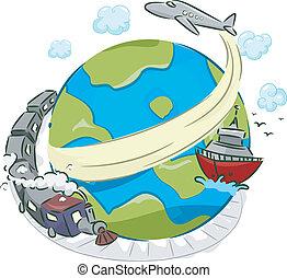 transport, metoden