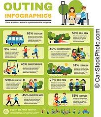 utflykt, sätta, infographics
