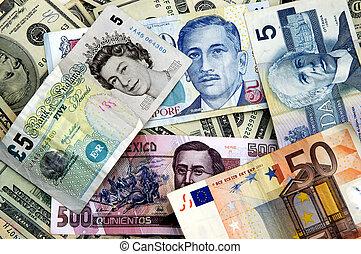 värld valuta