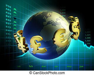valuta, värld