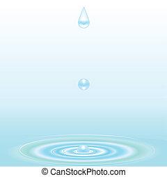 vatten droppe, krusning, bakgrund