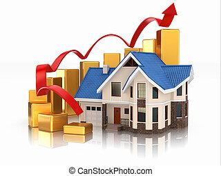 verkligt gods, hus, graph., tillväxt, marknaden
