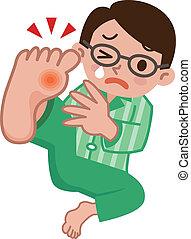 vilja, smärta, män, gout